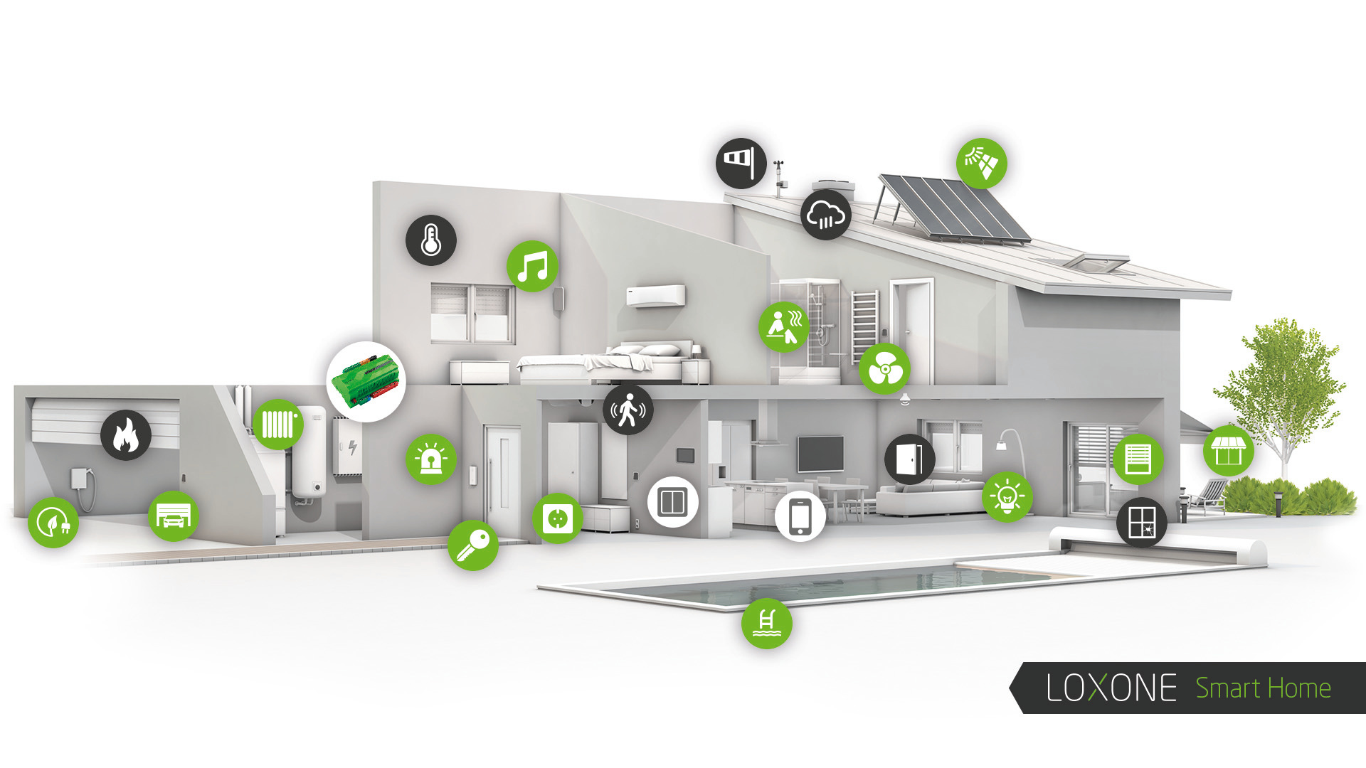 loxone-smart-home-infographic-simple